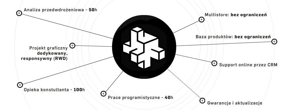 Atomstore system e commerce klasy premium sklep dedykowany szczegy pakietu ccuart Images